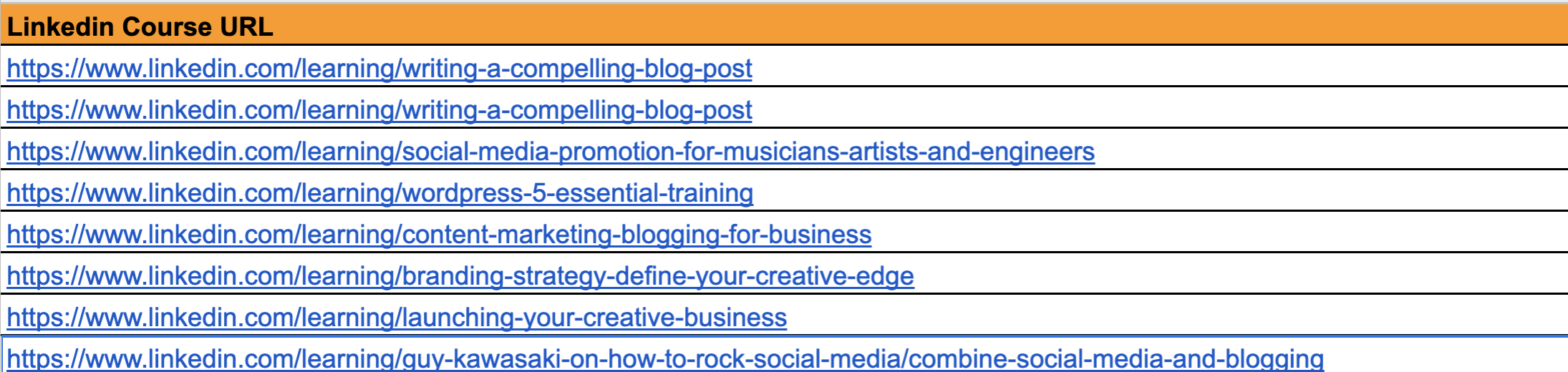 Extract-the-likers-of-a-LinkedIn-Learning-course-inputs